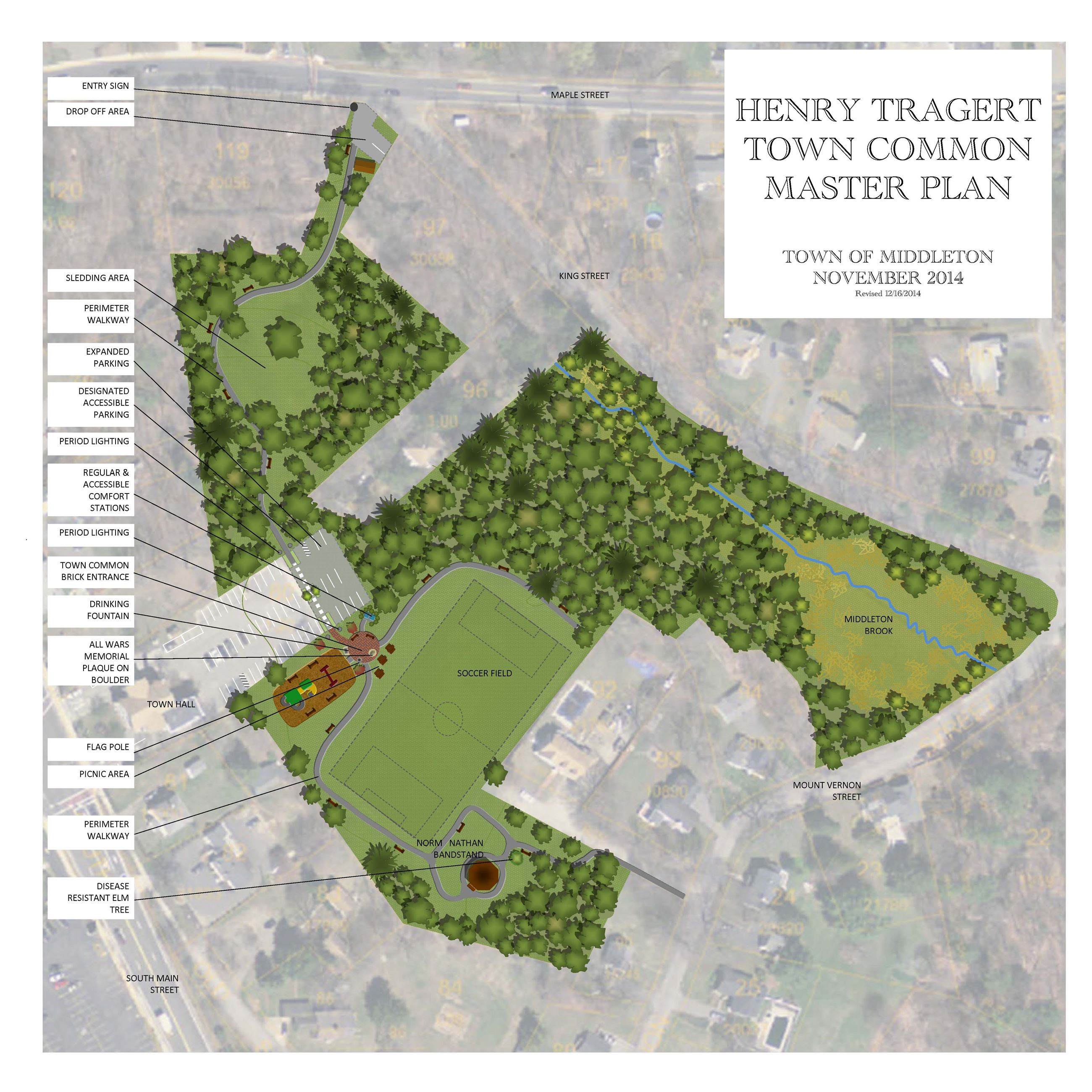 Henry Tragert Town Common Master Plan Visual